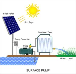 Full-Automatic-Min-Solar-Agricultural-Irrigation-System-Consists-of-Inverter-PV-Array-AC-Pump