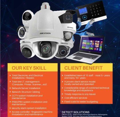 cctv camera,electronic